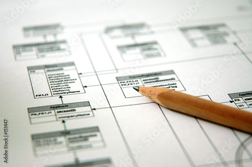 Fotografía  planning - database management