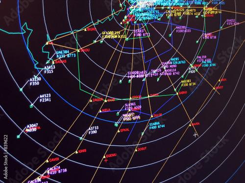Photo  secondary surveillance radar situation display