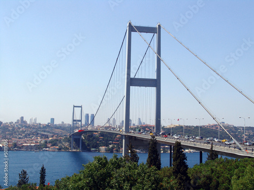 Printed kitchen splashbacks Turkey Bosporus Bridge