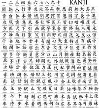 Hundreds Of Japanese Kanji Characters With Translations