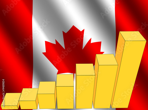 Spoed Foto op Canvas Canada bar chart and rippled Canadian flag illustration