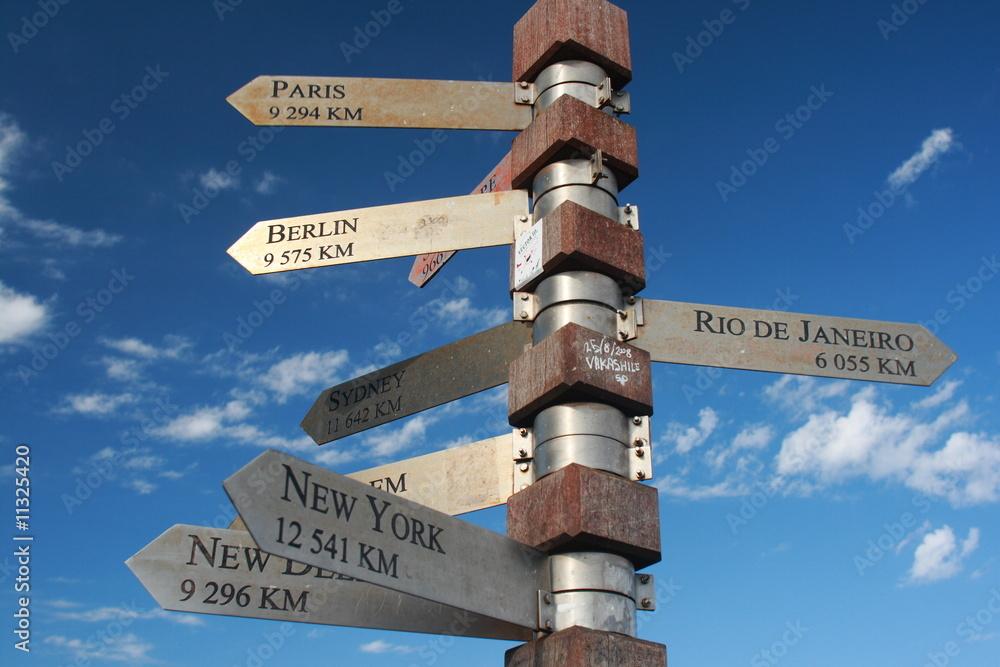 Foto-Lamellen (Lamellen ohne Schiene) - Signpost to the world