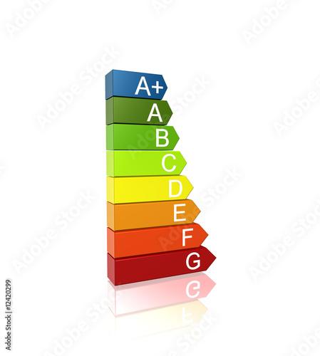 Energie Effizienzklasse A Buy This Stock Illustration And Explore