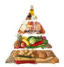 Food Pyramid Isolated On White...