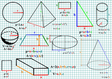 Mathematics Formula And Sketch...