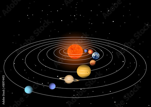 Photo Solar system