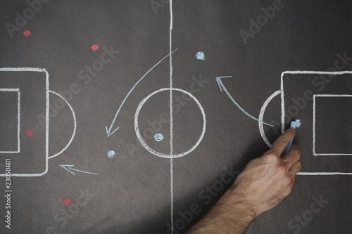 Photo close up shot of a soccer tactic board