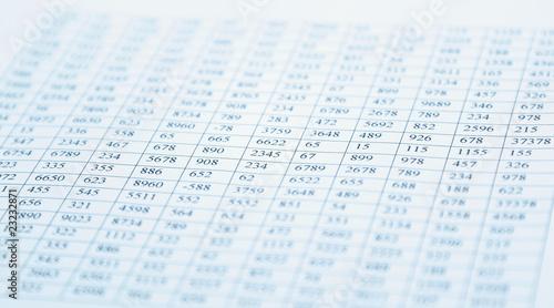 checking balance preparation of a balance sheet buy this stock
