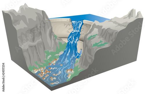 Barrages - La rupture d'un barrage Canvas Print