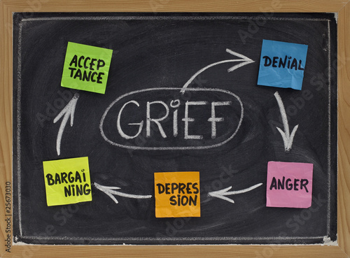 The five stages of grief Fototapeta
