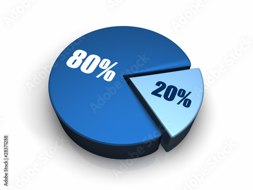 Fotografia  Blue Pie Chart 20 - 80 percent