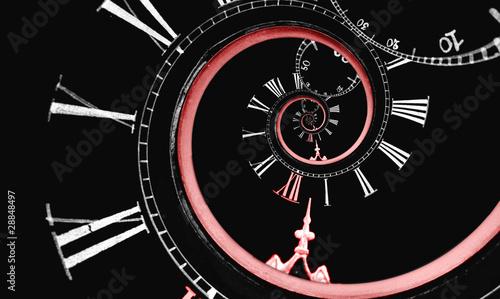 Spirala nieskończonego czasu