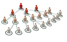Business Tree Network With Fou...