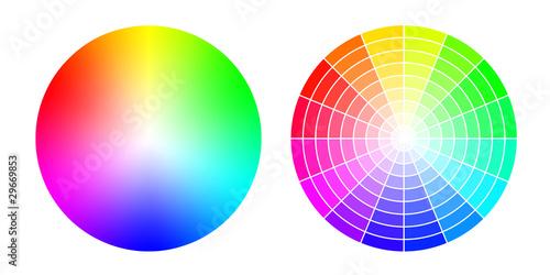 Fotografía  Color HSV wheels