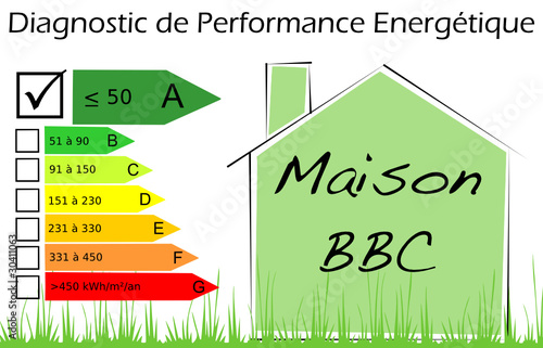 Photo  DPE Maison BBC