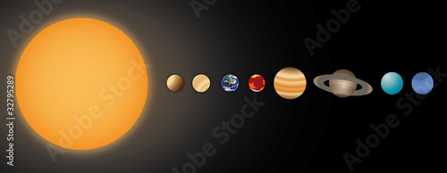 Sonnensystem Canvas-taulu