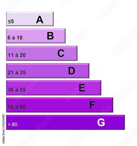 etiquette de gaz à effet de serre Photo Stock   Adobe Stock