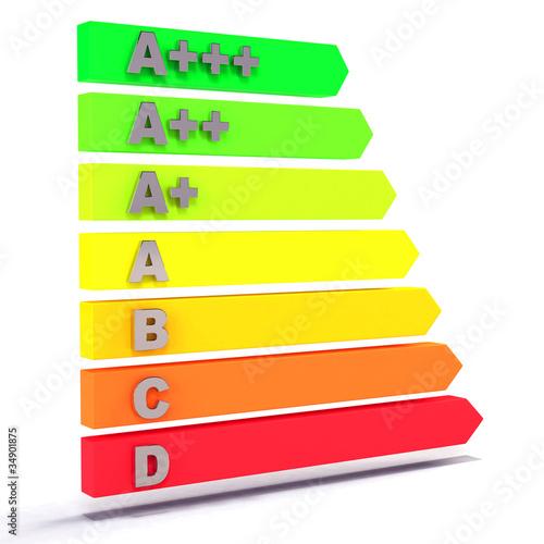 Energie Effizienzklasse Diagramm 3d Buy This Stock Illustration