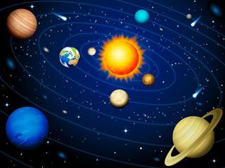 Fototapeta Solar system