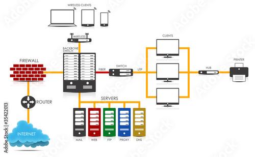 Fotografía  Network Concept
