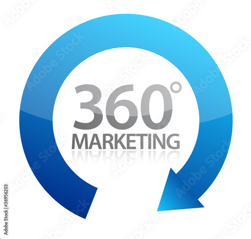 Fotografia  360 degrees marketing illustration design on white