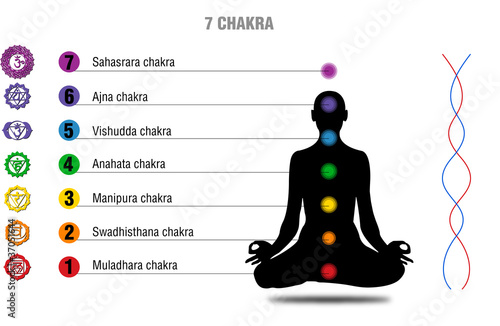 Fotografie, Obraz  chakra meditazione