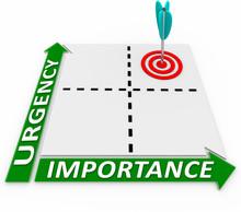 Urgency Importance Matrix - Ar...