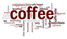 Coffee Concept In Word Tag Cloud