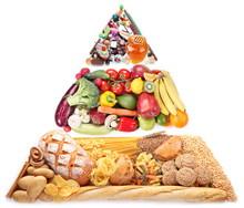 Food Pyramid For Vegetarians. ...