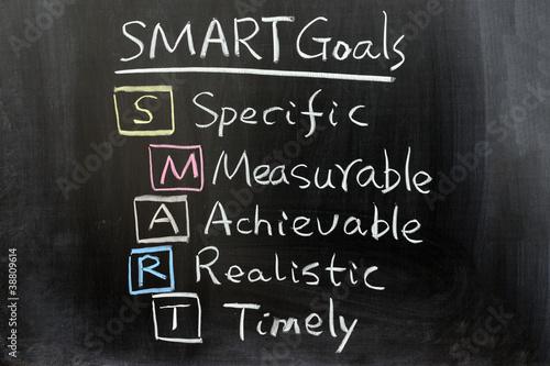 SMART Goals Wallpaper Mural