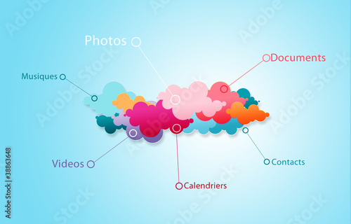Photo  Cloud computing