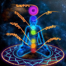 System Of Human Chakras On  Ab...