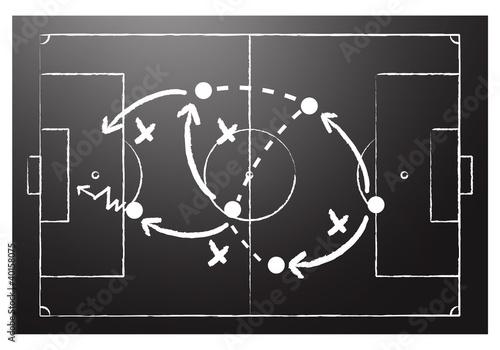 Fotografía  Soccer formation tactics