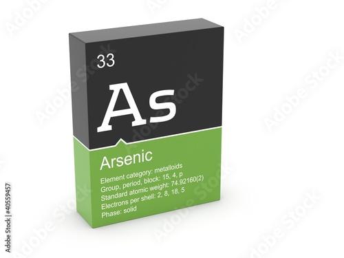 Arsenic from Mendeleev's periodic table Wallpaper Mural