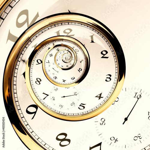 spiralny-zegarek