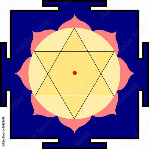 Canvastavla  Shri Krishna-yantra