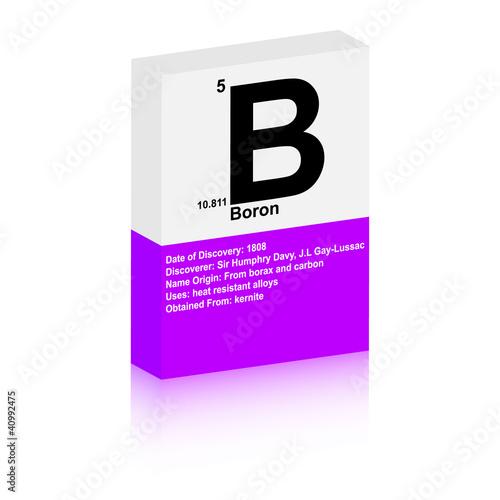 Boron Symbol Buy This Stock Vector And Explore Similar Vectors At