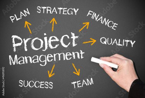 Fotografía  Project Management