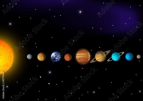 Fotografía  solar system
