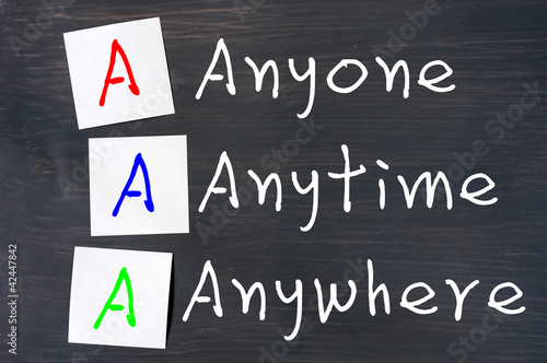 Acronym of AAA for anyone, anytime and anywhere Wallpaper Mural