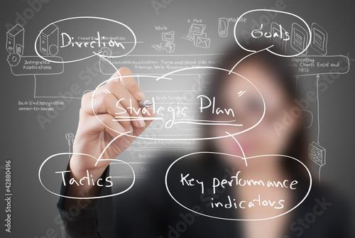 Fotografía  Business lady write strategic planning on the whiteboard.