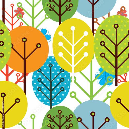wzor-drzew