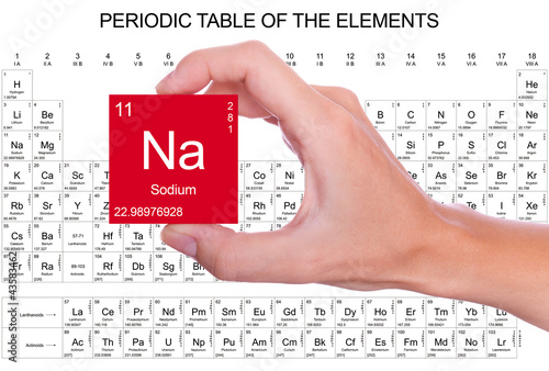 Sodium symbol handheld over the periodic table buy this stock sodium symbol handheld over the periodic table urtaz Choice Image