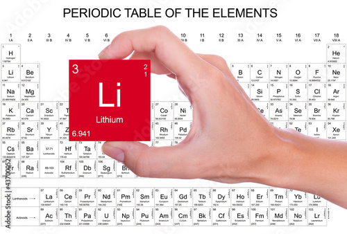 Lithium Symbol Handheld Over The Periodic Table Buy This Stock