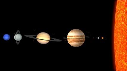Veličina solarnog sustava