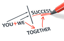 YOU   WE => TOGETHER => SUCCESS