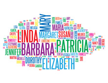 Most Popular Female First Names In The USA Tag Cloud (baby Girl)