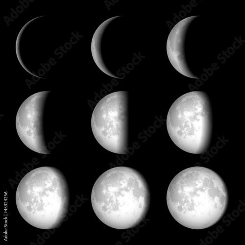 obraz PCV Fazami księżyca
