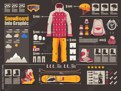 Fotografie, Obraz  snowboard outfit and elements, info graphic