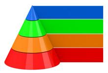 Die Vier Grundbausteine